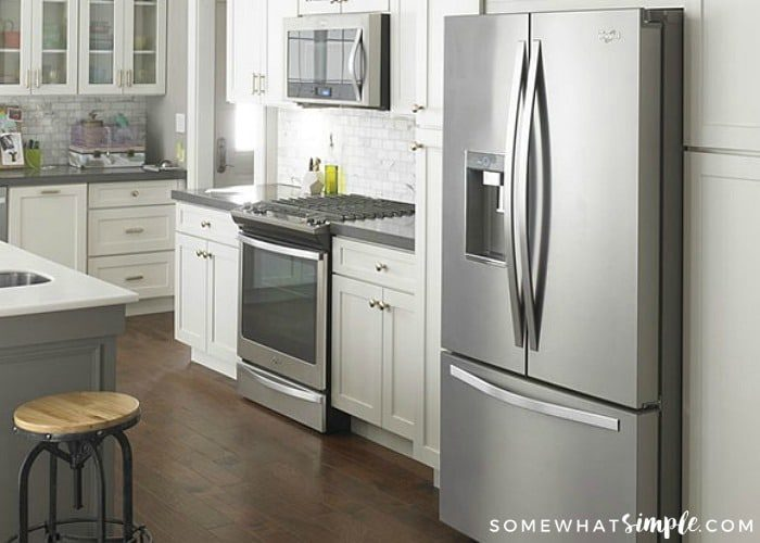 Kitchen Rennovation Guide – 5 Simple Kitchen Updates