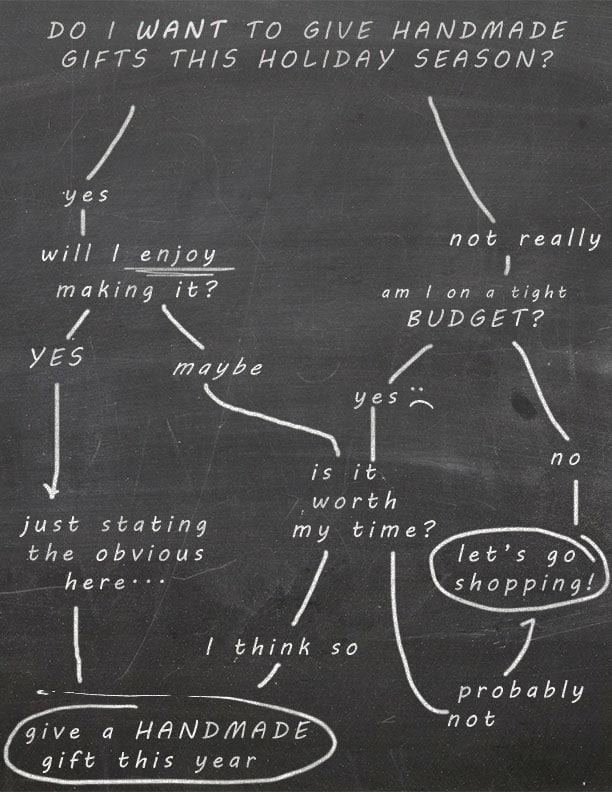 Handmade Gift Decision Chart
