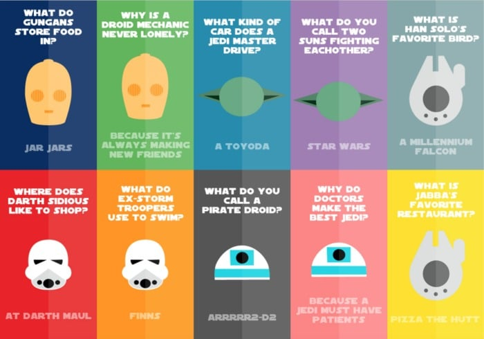 Star Wars Lunchbox Jokes and Food Ideas