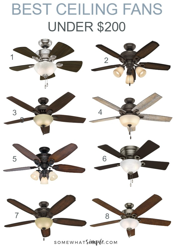 How to choose a ceiling fan best fans under 200 somewhat simple best ceiling fans under 200 how to choose a ceiling fan aloadofball Choice Image
